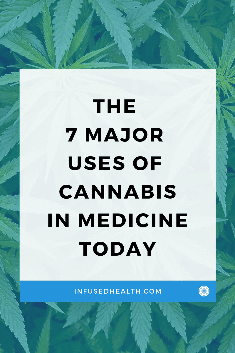 7 Major Uses of Cannabis in Medicine Today