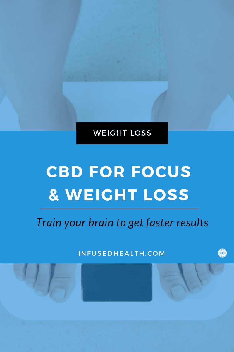 CBD For Focus and Weight Loss