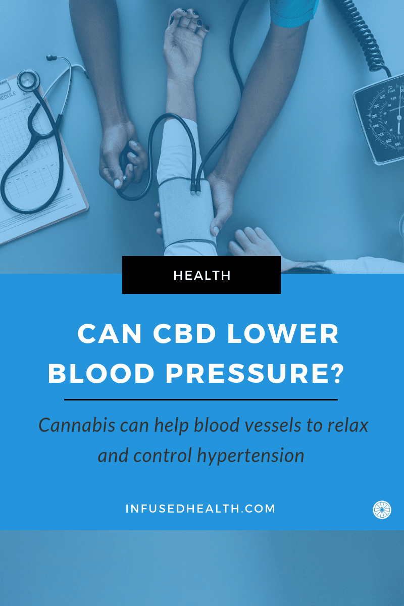 Can CBD Lower Blood Pressure?